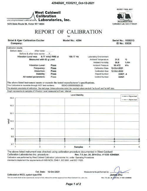 Calibration report template certificate samples equipment for Pressure gauge calibration certificate template